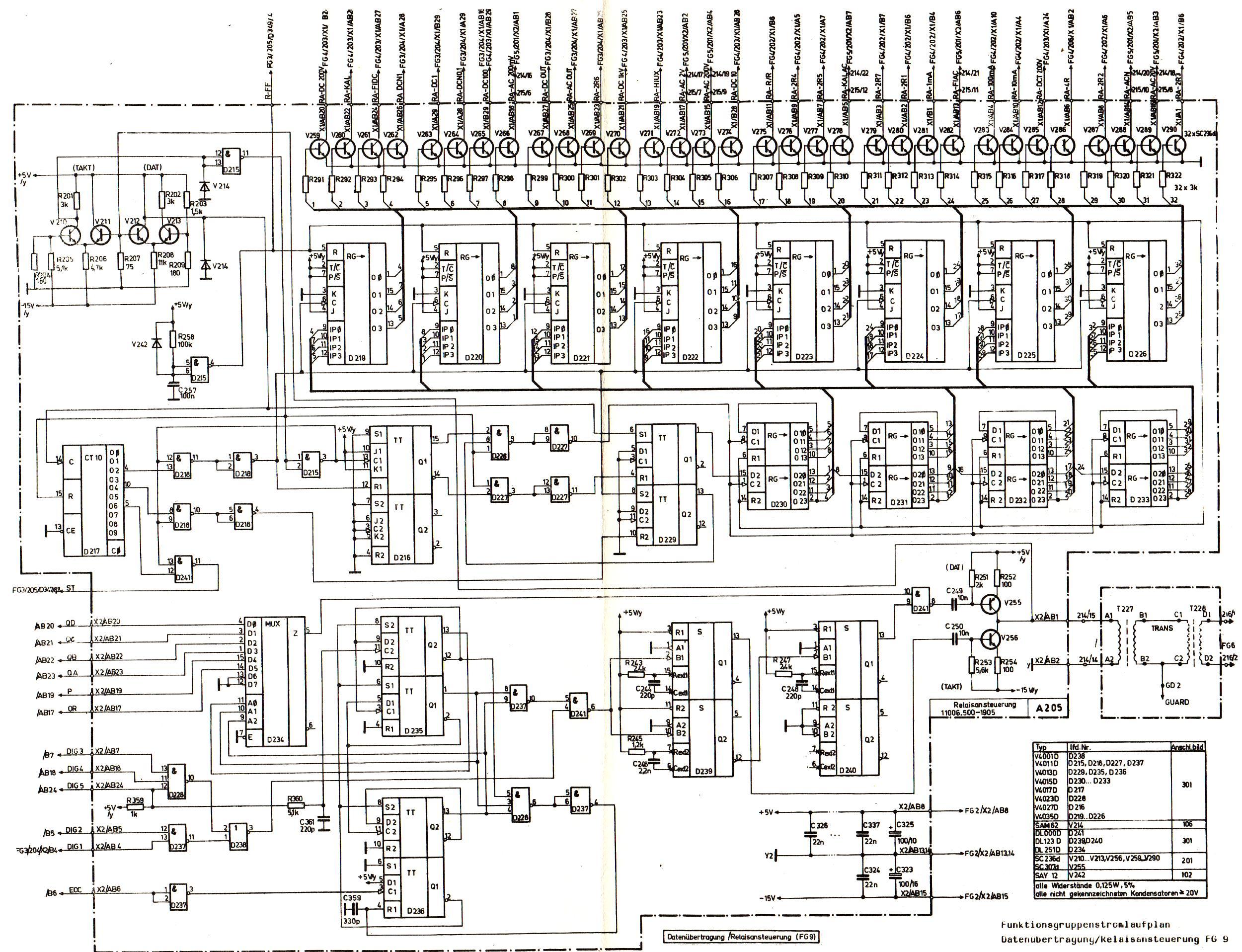 rft g 1006 500 computergesteuertes digital